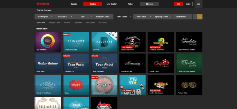 Bodog Table Games